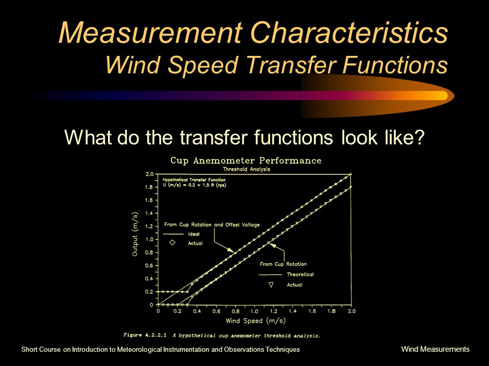 Short Course on Introduction to Meteorological Instrumentation and Observations Techniques Wind Measurements Measurement Characteristics Wind Speed Transfer Functions What do the transfer functions look like