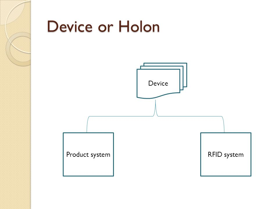Device or Holon Device Product systemRFID system