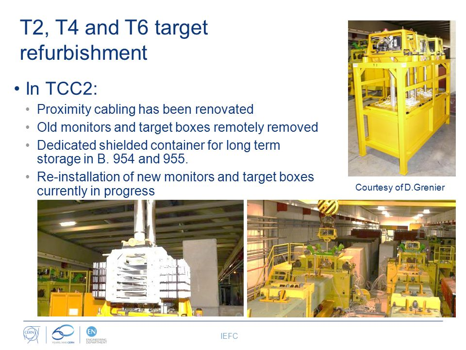 T2, T4 and T6 target refurbishment In TCC2: Proximity cabling has been renovated Old monitors and target boxes remotely removed Dedicated shielded container for long term storage in B.