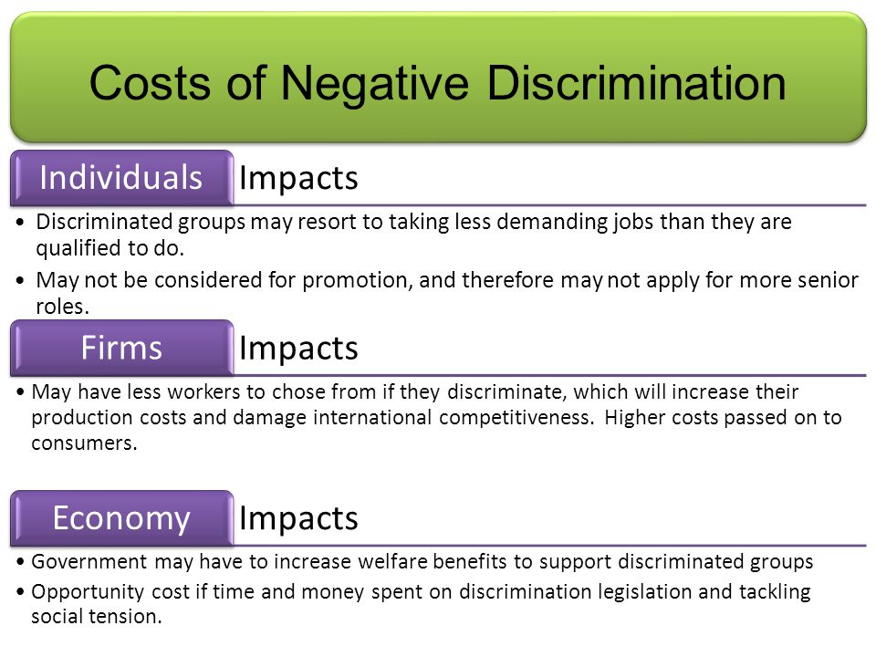 Costs of Negative Discrimination Impacts Individuals Discriminated groups may resort to taking less demanding jobs than they are qualified to do.