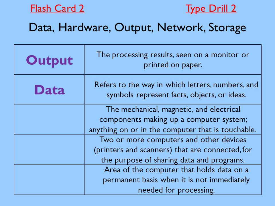 Data, Hardware, Output, Network, Storage Area of the computer that holds data on a permanent basis when it is not immediately needed for processing.