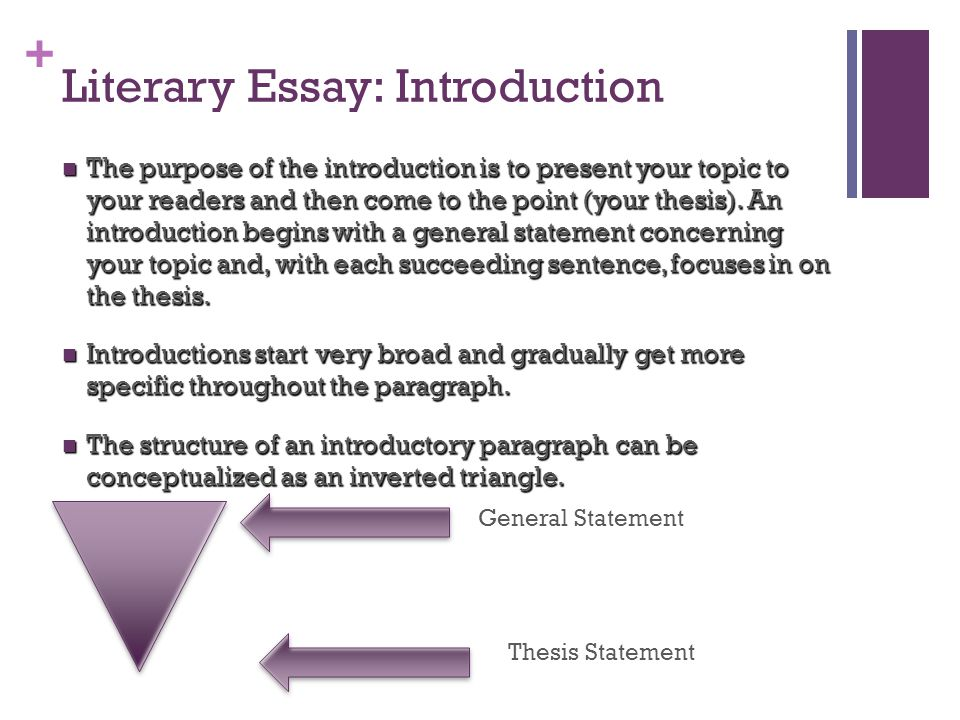 Business Communication Essay  Literary Essay Introduction The Purpose Of The Introduction Is To  Present Your Topic To Science And Literature Essay also E Business Essay The  Paragraph Literary Essay Eng D  What Is The Purpose Of A  Good Proposal Essay Topics