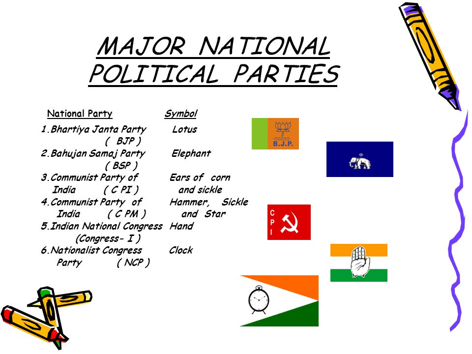 MAJOR NATIONAL POLITICAL PARTIES National Party Symbol 1.Bhartiya Janta Party Lotus ( BJP ) 2.Bahujan Samaj Party Elephant ( BSP ) 3.Communist Party of Ears of corn India ( C PI ) and sickle 4.Communist Party of Hammer, Sickle India ( C PM ) and Star 5.Indian National Congress Hand (Congress- I ) 6.Nationalist Congress Clock Party ( NCP )