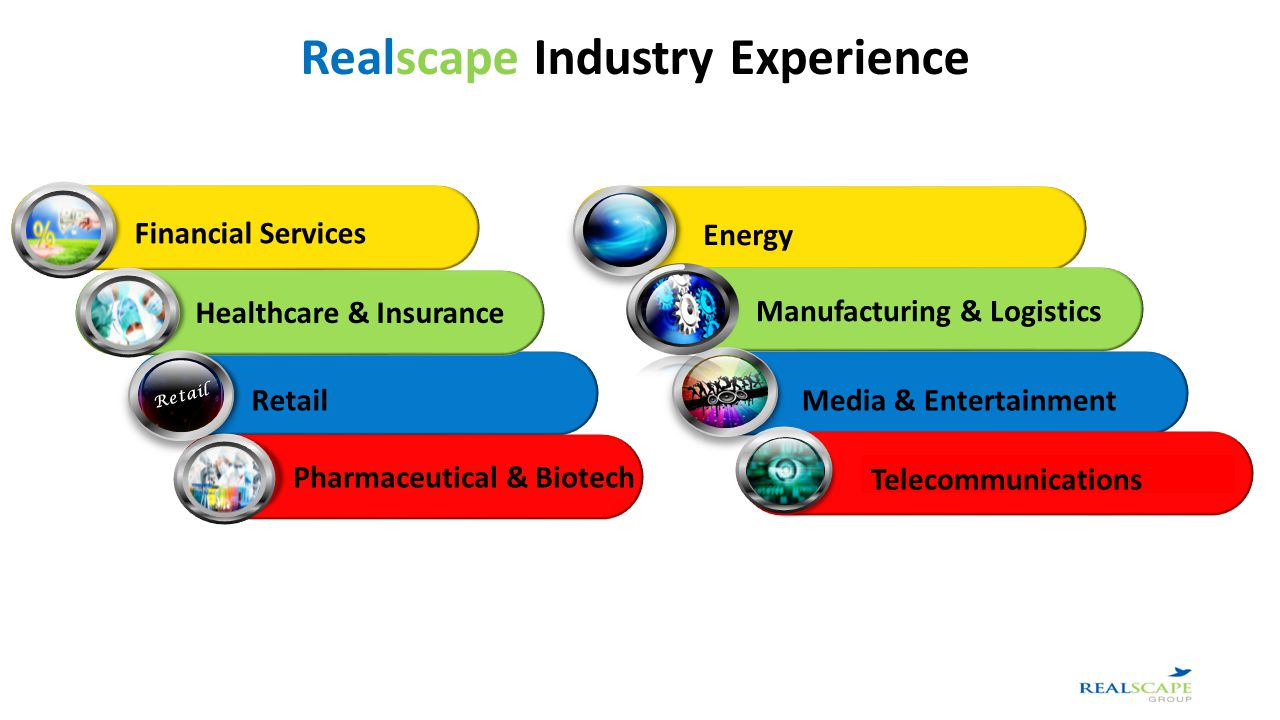 Realscape Industry Experience Retail Pharmaceutical & Biotech Energy Manufacturing & Logistics Media & Entertainment Telecommunications Financial Services Healthcare & Insurance Retail