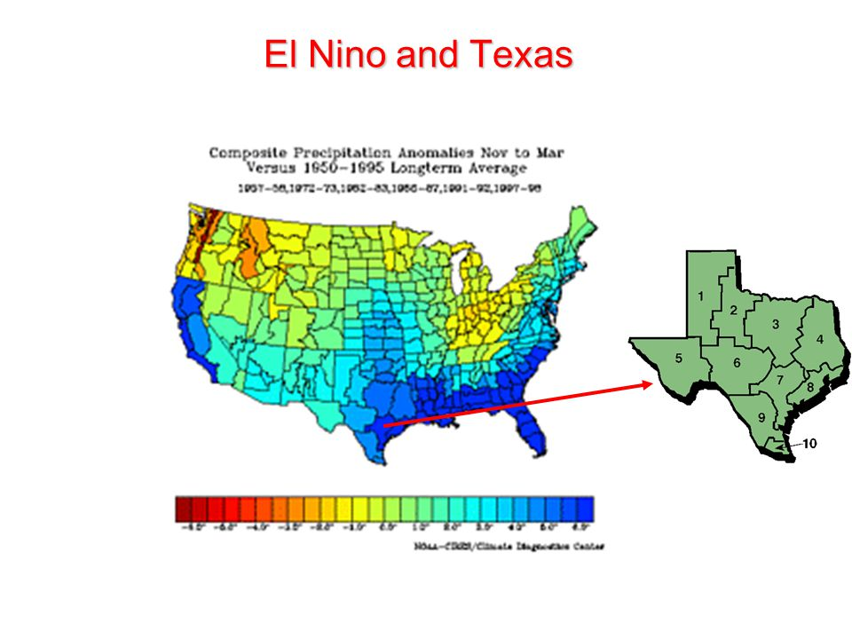 El Nino and Texas