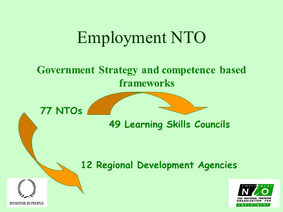Employment NTO Government Strategy and competence based frameworks 77 NTOs 49 Learning Skills Councils 12 Regional Development Agencies