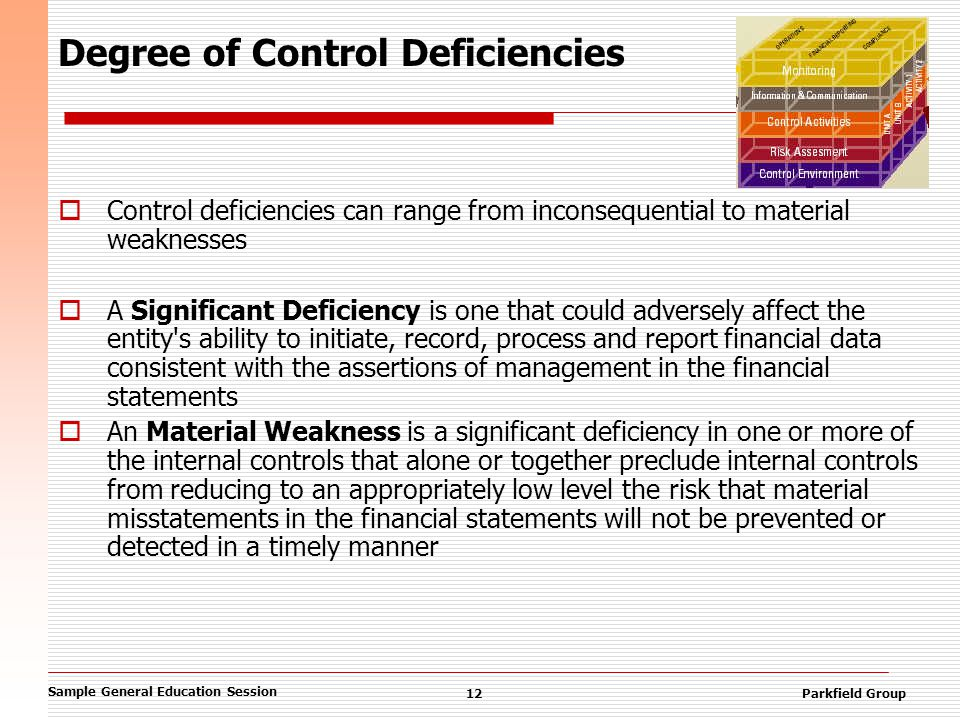 Sample General Education Session 12Parkfield Group Degree of Control Deficiencies  Control deficiencies can range from inconsequential to material weaknesses  A Significant Deficiency is one that could adversely affect the entity s ability to initiate, record, process and report financial data consistent with the assertions of management in the financial statements  An Material Weakness is a significant deficiency in one or more of the internal controls that alone or together preclude internal controls from reducing to an appropriately low level the risk that material misstatements in the financial statements will not be prevented or detected in a timely manner