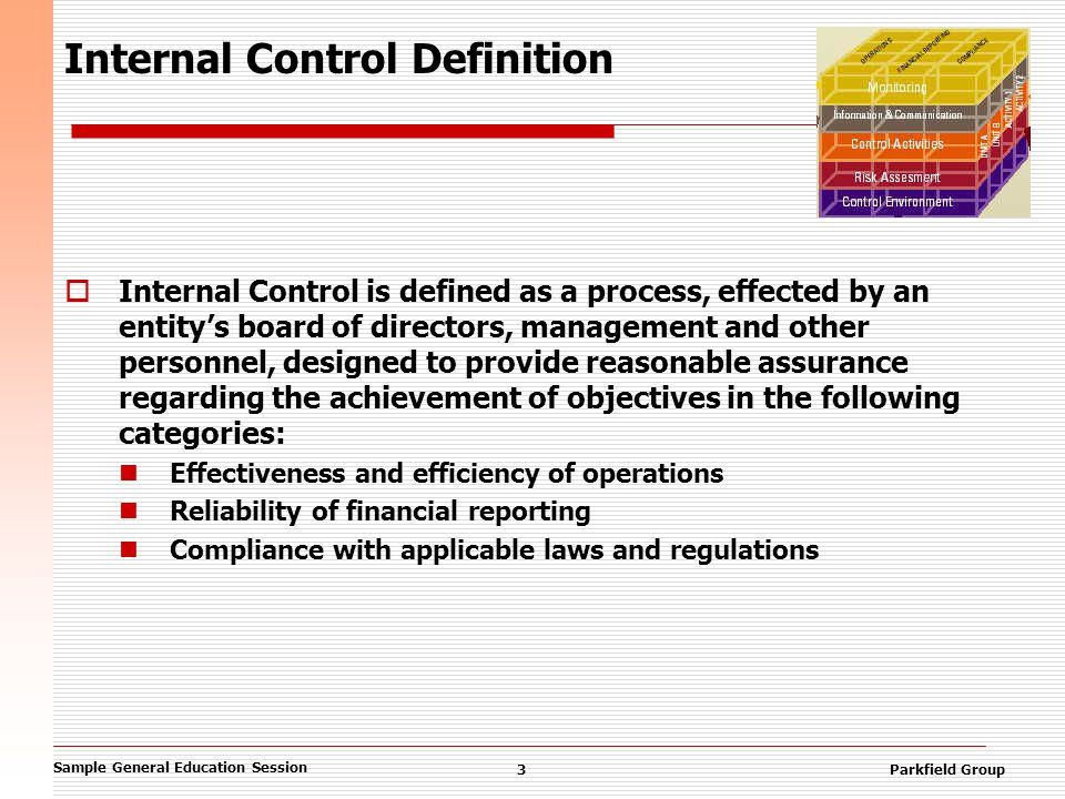 Sample General Education Session 3Parkfield Group Internal Control Definition  Internal Control is defined as a process, effected by an entity's board of directors, management and other personnel, designed to provide reasonable assurance regarding the achievement of objectives in the following categories: Effectiveness and efficiency of operations Reliability of financial reporting Compliance with applicable laws and regulations