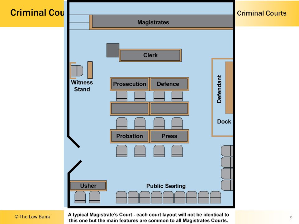 Magistrates Courtroom Diagram Product Wiring Diagrams