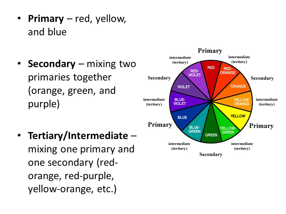 3 primary red yellow and blue secondary mixing two primaries together orange green and purple tertiaryintermediate mixing one primary and one