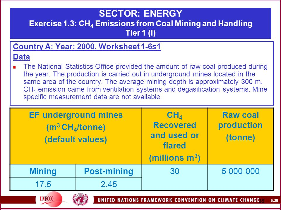 SECTOR: ENERGY Exercise 1.3: CH 4 Emissions from Coal Mining and Handling Tier 1 (I) Country A: Year: 2000.