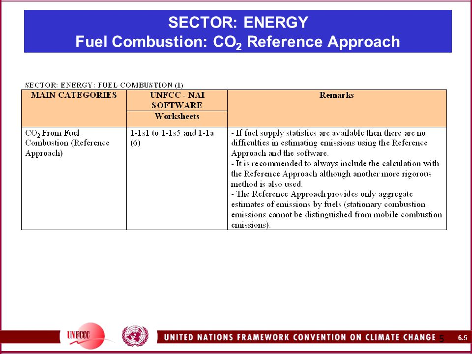6.5 5 SECTOR: ENERGY Fuel Combustion: CO 2 Reference Approach