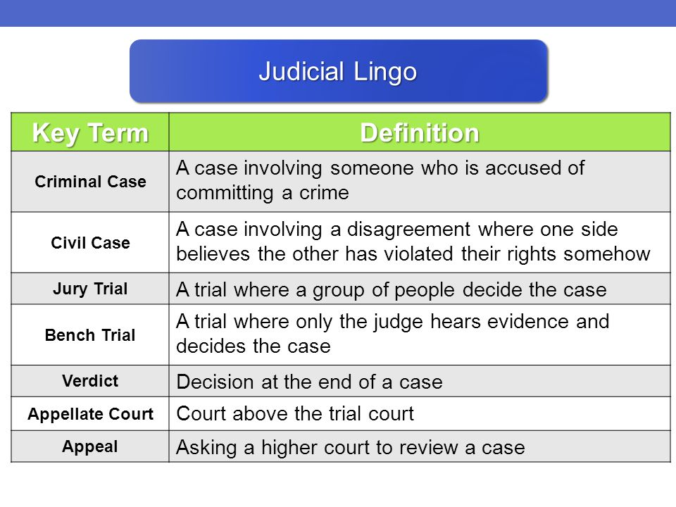 Judicial Lingo Key Term Definition Criminal Case A case involving someone who is accused of committing a crime Civil Case A case involving a disagreement where one side believes the other has violated their rights somehow Jury Trial A trial where a group of people decide the case Bench Trial A trial where only the judge hears evidence and decides the case Verdict Decision at the end of a case Appellate Court Court above the trial court Appeal Asking a higher court to review a case
