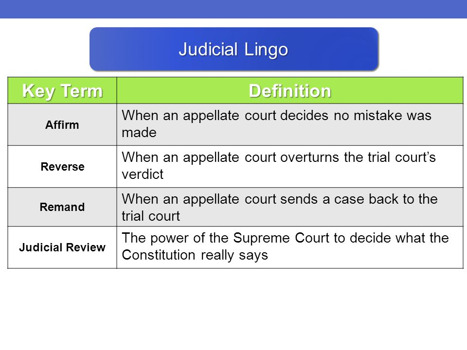 Judicial Lingo Key Term Definition Affirm When an appellate court decides no mistake was made Reverse When an appellate court overturns the trial court's verdict Remand When an appellate court sends a case back to the trial court Judicial Review The power of the Supreme Court to decide what the Constitution really says