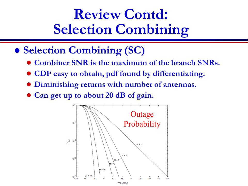 Review Contd : Selection Combining Selection Combining (SC) Combiner SNR is the maximum of the branch SNRs.