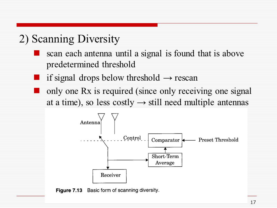 17 2) Scanning Diversity scan each antenna until a signal is found that is above predetermined threshold if signal drops below threshold → rescan only one Rx is required (since only receiving one signal at a time), so less costly → still need multiple antennas