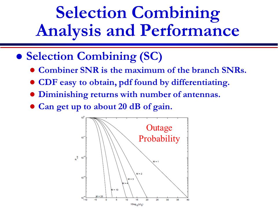 Selection Combining Analysis and Performance Selection Combining (SC) Combiner SNR is the maximum of the branch SNRs.