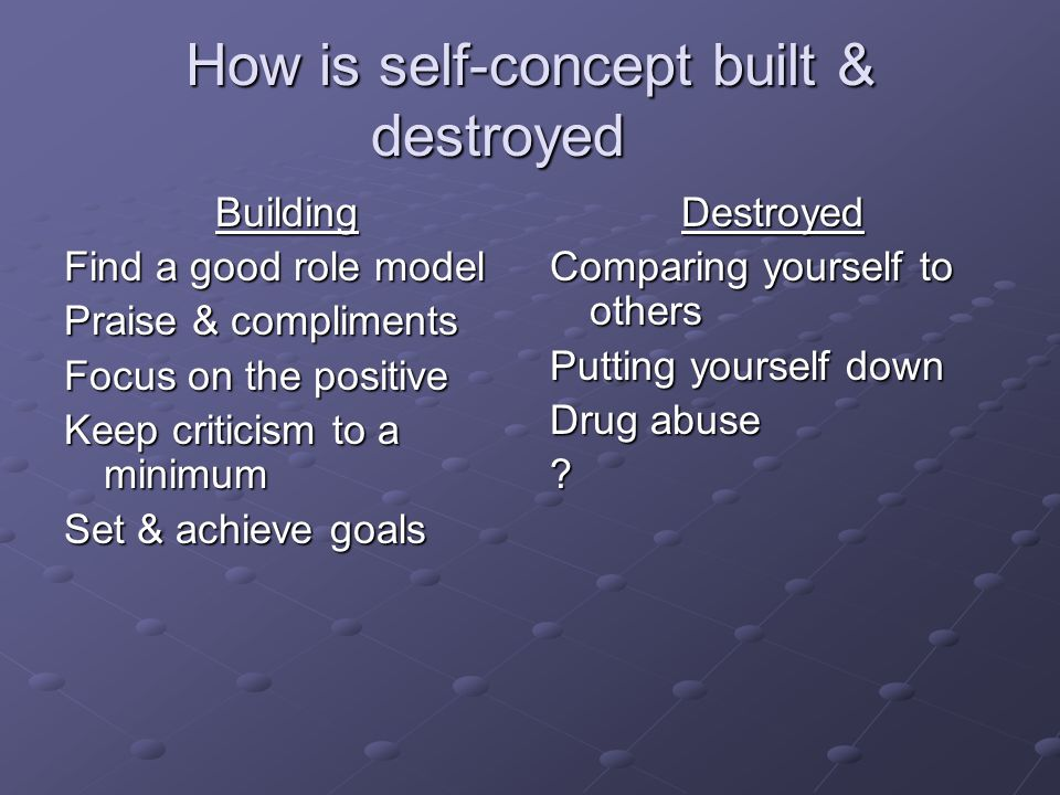 How is self-concept built & destroyed Building Find a good role model Praise & compliments Focus on the positive Keep criticism to a minimum Set & achieve goals Destroyed Comparing yourself to others Putting yourself down Drug abuse