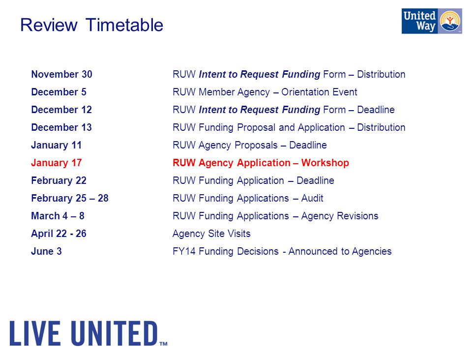 13 Review Timetable November 30 RUW Intent To Request Funding