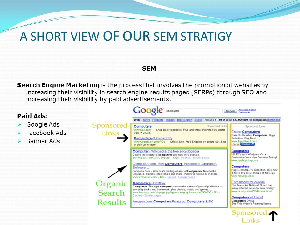 A SHORT VIEW OF OUR SEM STRATIGY SEM Search Engine Marketing is the process that involves the promotion of websites by increasing their visibility in search engine results pages (SERPs) through SEO and increasing their visibility by paid advertisements.