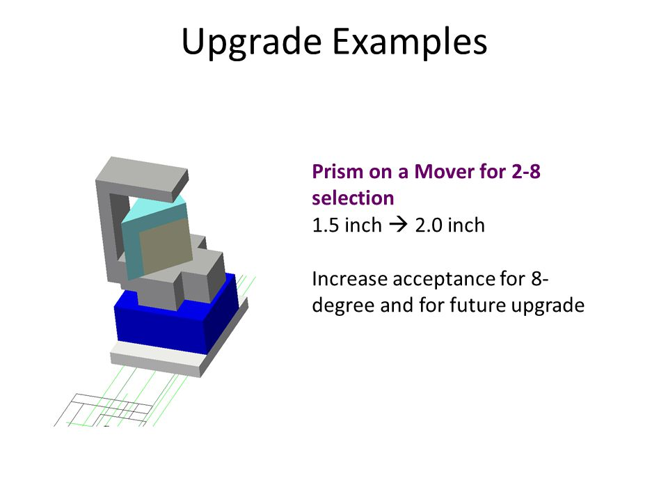 Upgrade Examples Prism on a Mover for 2-8 selection 1.5 inch  2.0 inch Increase acceptance for 8- degree and for future upgrade