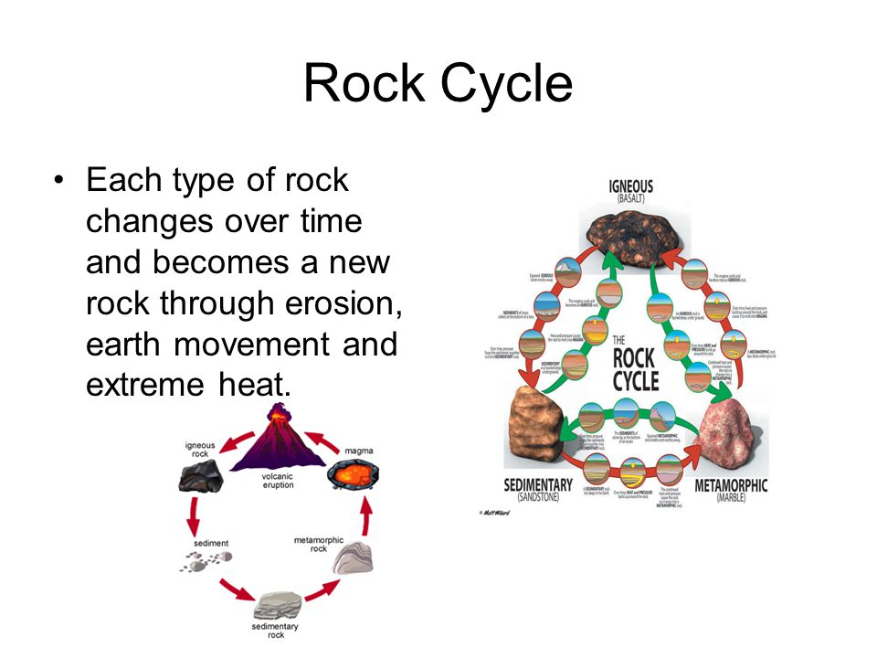 Rock Cycle Each type of rock changes over time and becomes a new rock through erosion, earth movement and extreme heat.