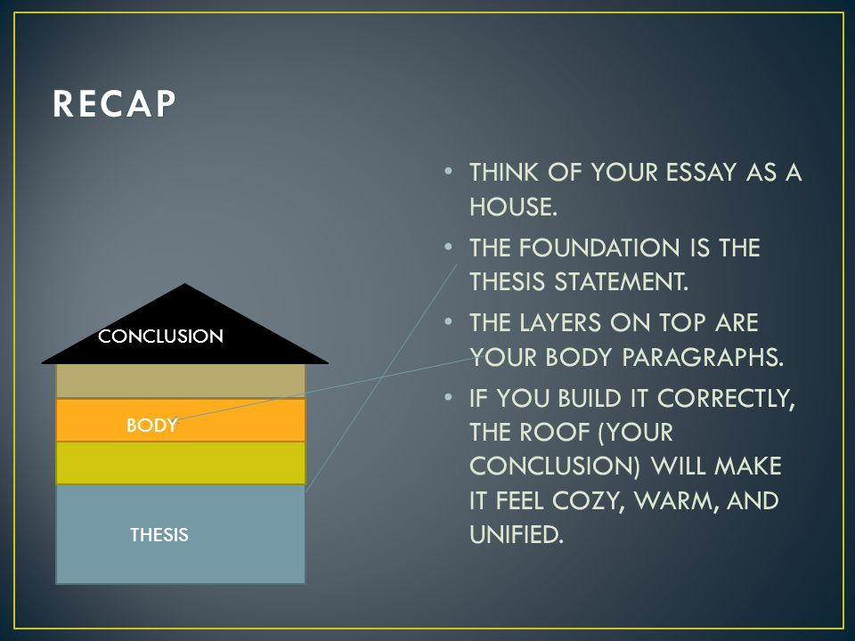 THINK OF YOUR ESSAY AS A HOUSE. THE FOUNDATION IS THE THESIS STATEMENT.
