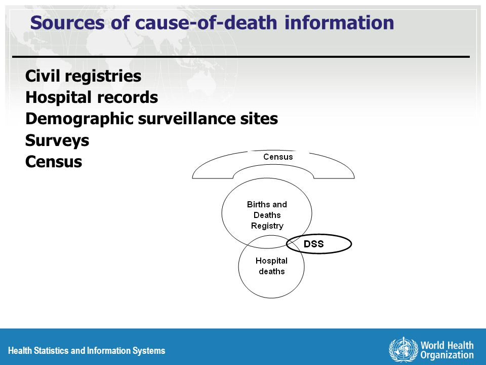 Health Statistics and Information Systems Sources of cause-of-death information Civil registries Hospital records Demographic surveillance sites Surveys Census