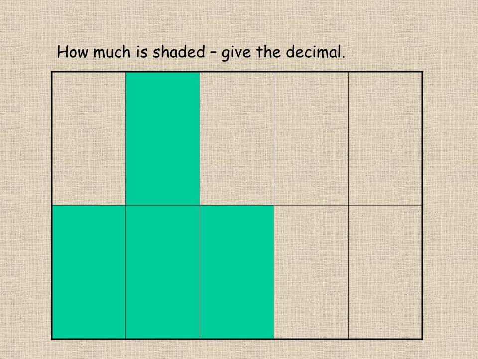 Beginning Decimals. Decimal means ten One tenth 1 / Two tenths 2 ...