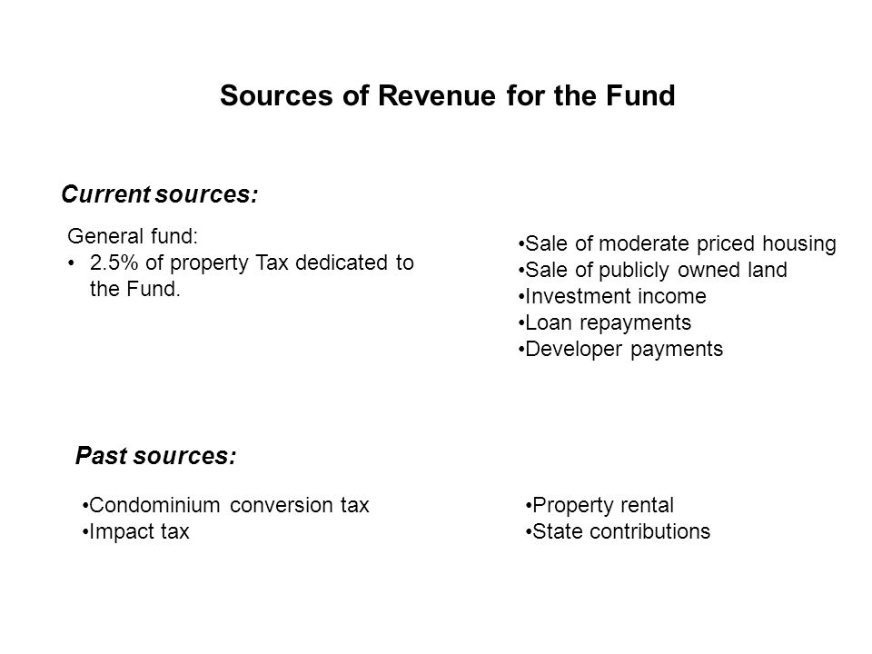 Sources of Revenue for the Fund Condominium conversion tax Impact tax Property rental State contributions General fund: 2.5% of property Tax dedicated to the Fund.