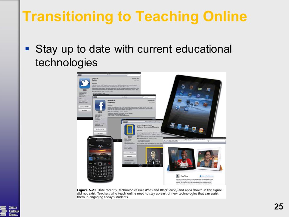 Transitioning to Teaching Online  Stay up to date with current educational technologies 25