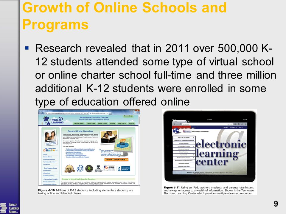 Growth of Online Schools and Programs  Research revealed that in 2011 over 500,000 K- 12 students attended some type of virtual school or online charter school full-time and three million additional K-12 students were enrolled in some type of education offered online 9