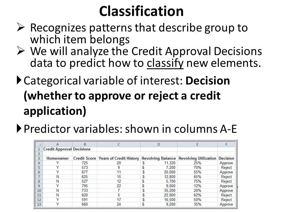  Recognizes patterns that describe group to which item belongs  We will analyze the Credit Approval Decisions data to predict how to classify new elements.