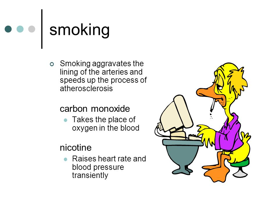 smoking Smoking aggravates the lining of the arteries and speeds up the process of atherosclerosis carbon monoxide Takes the place of oxygen in the blood nicotine Raises heart rate and blood pressure transiently
