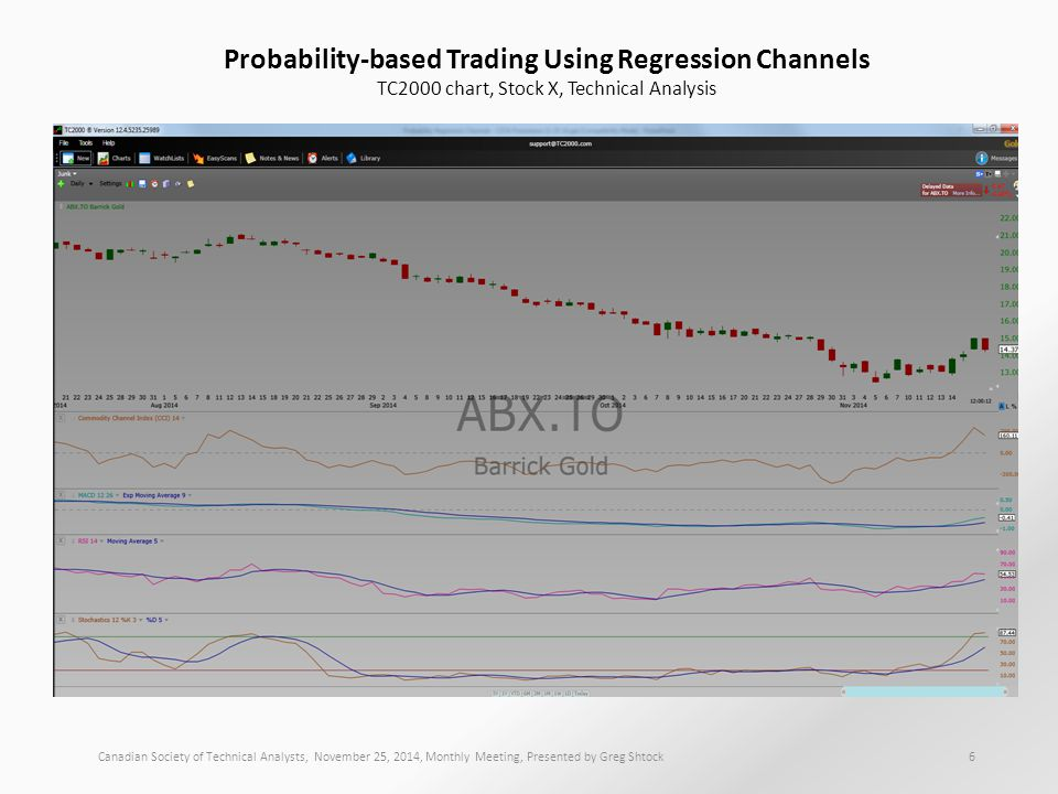 Probability-based Trading Using Regression Channels This