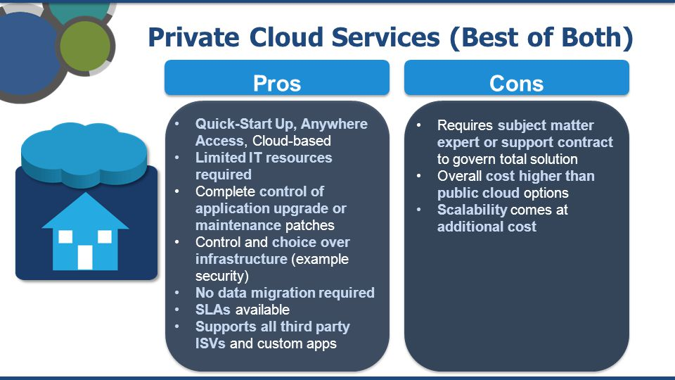 Pros Private Cloud Services (Best of Both) Requires subject matter expert or support contract to govern total solution Overall cost higher than public cloud options Scalability comes at additional cost Quick-Start Up, Anywhere Access, Cloud-based Limited IT resources required Complete control of application upgrade or maintenance patches Control and choice over infrastructure (example security) No data migration required SLAs available Supports all third party ISVs and custom apps Cons