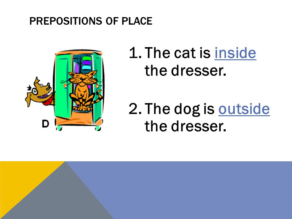 The Dog Is Outside Dresser PREPOSITIONS OF PLACE