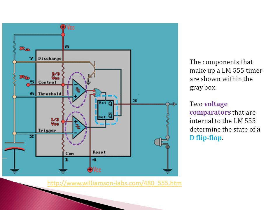 The components that make up a LM 555 timer are shown within the gray box.