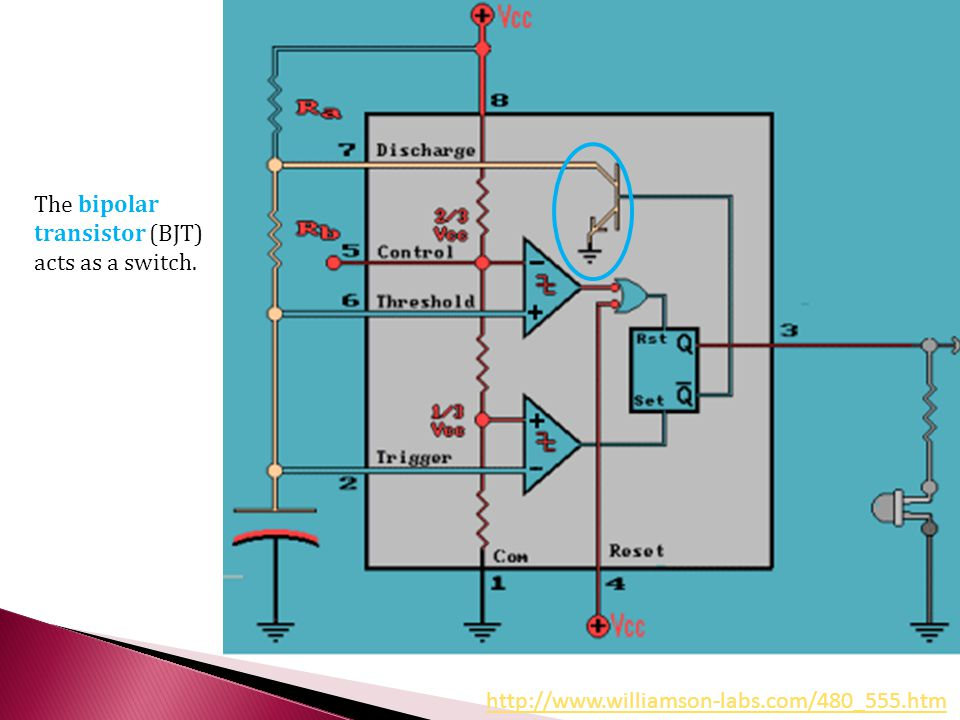 The bipolar transistor (BJT) acts as a switch.