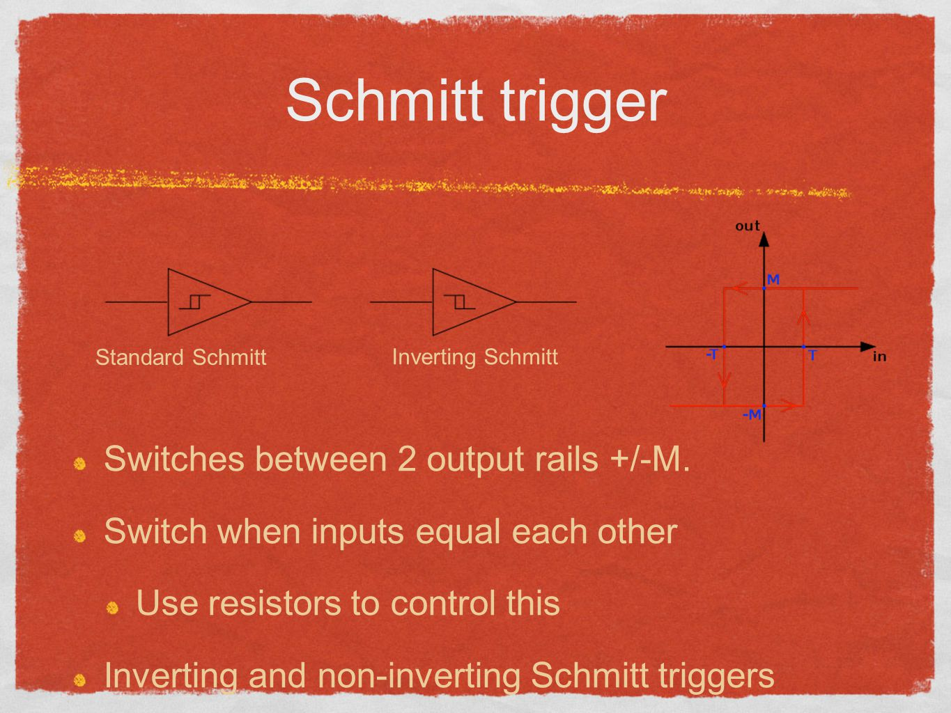Lecture 4 Timing Circuits Creating Signals Controls Ppt Download Triangular Waveform Using Schmitt Trigger 3