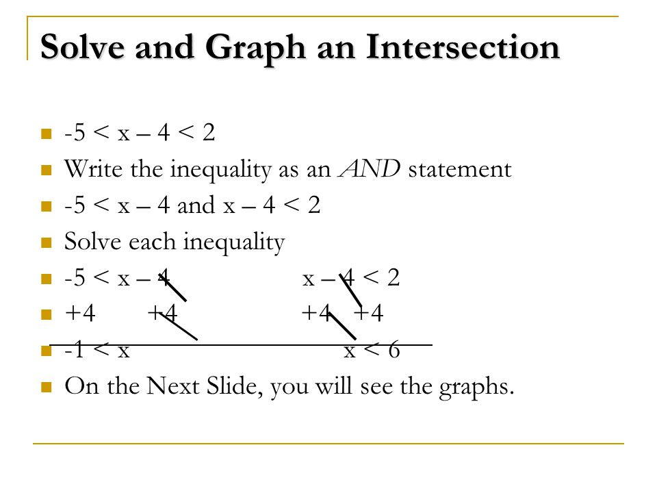 Solve and Graph an Intersection -5 < x – 4 < 2 Write the inequality as an AND statement -5 < x – 4 and x – 4 < 2 Solve each inequality -5 < x – 4 x – 4 < < x x < 6 On the Next Slide, you will see the graphs.