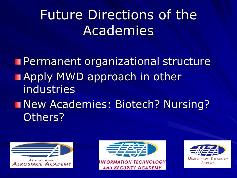 Future Directions of the Academies Permanent organizational structure Apply MWD approach in other industries New Academies: Biotech.