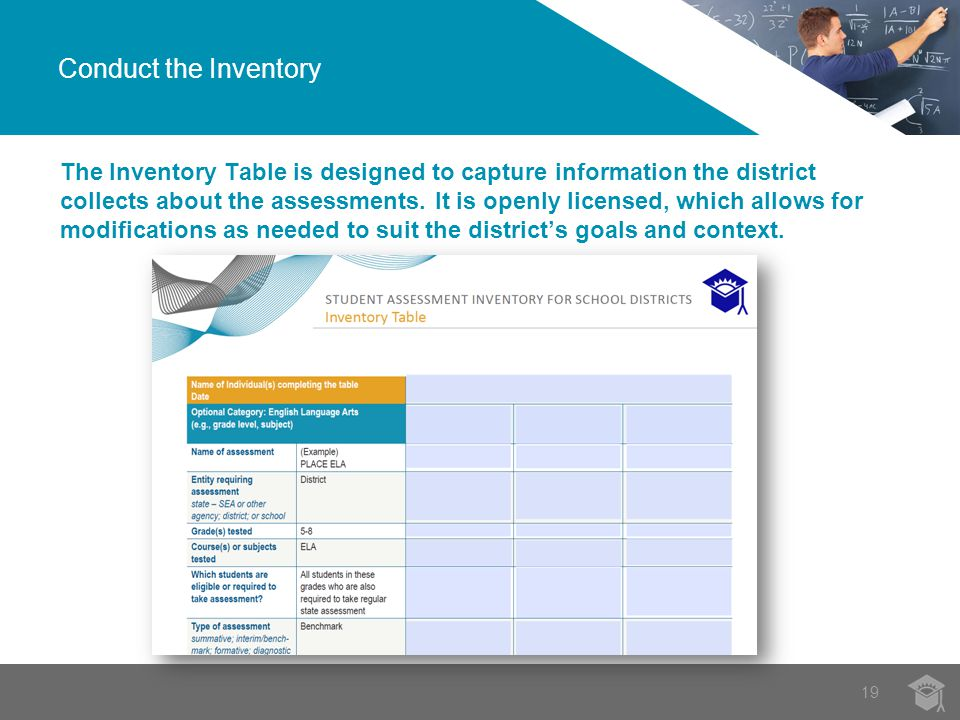 The Inventory Table is designed to capture information the district collects about the assessments.