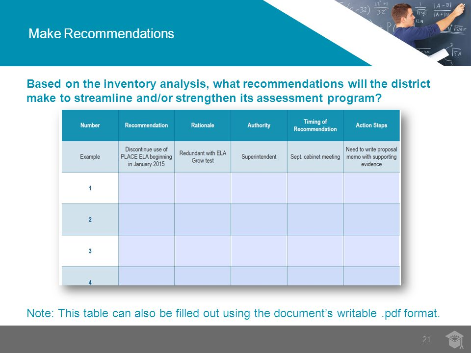 Based on the inventory analysis, what recommendations will the district make to streamline and/or strengthen its assessment program.