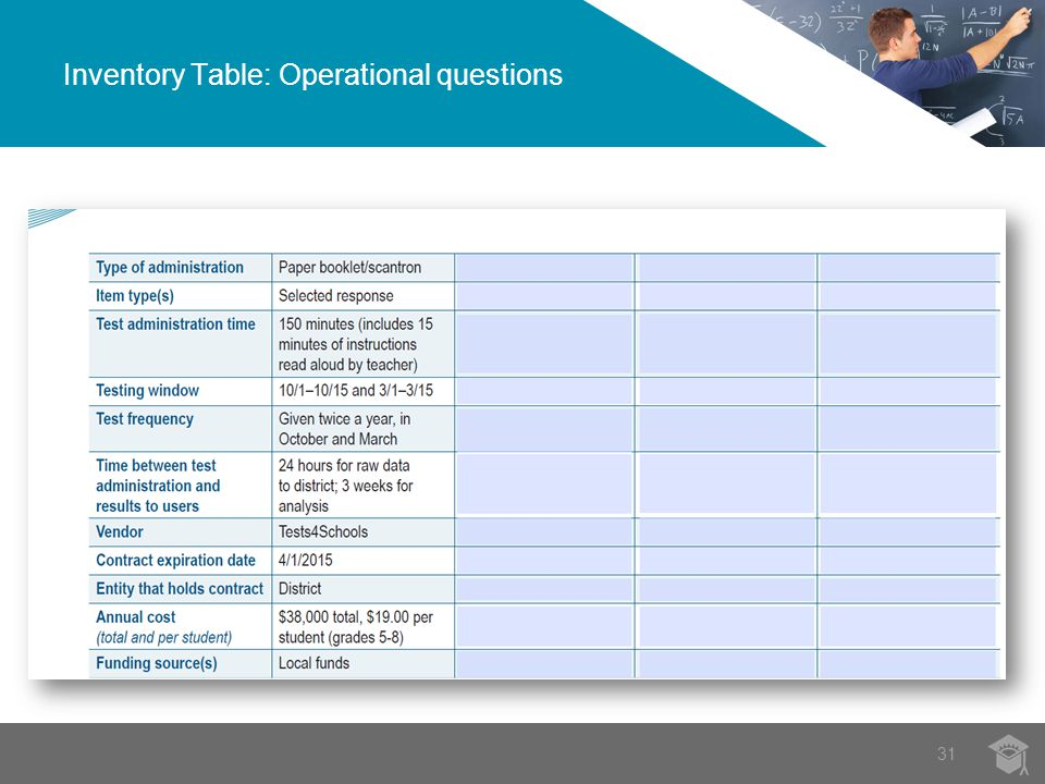 Inventory Table: Operational questions 31