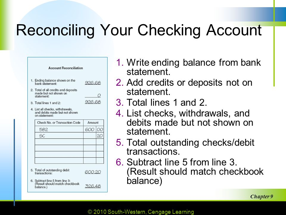 © 2010 South-Western, Cengage Learning Chapter 9 15 Reconciling Your Checking Account 1.Write ending balance from bank statement.