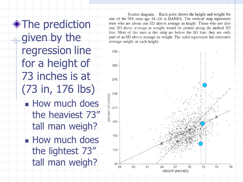 Chapters 10 And 11 Using Regression To Predict Math Ppt Download