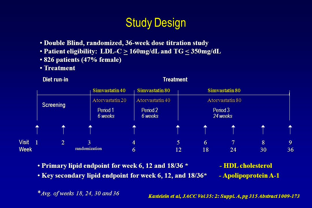Study Design Diet run-in Kastelein et al, JACC Vol 35: 2: Suppl.