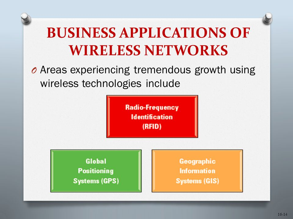 16-14 BUSINESS APPLICATIONS OF WIRELESS NETWORKS O Areas experiencing tremendous growth using wireless technologies include