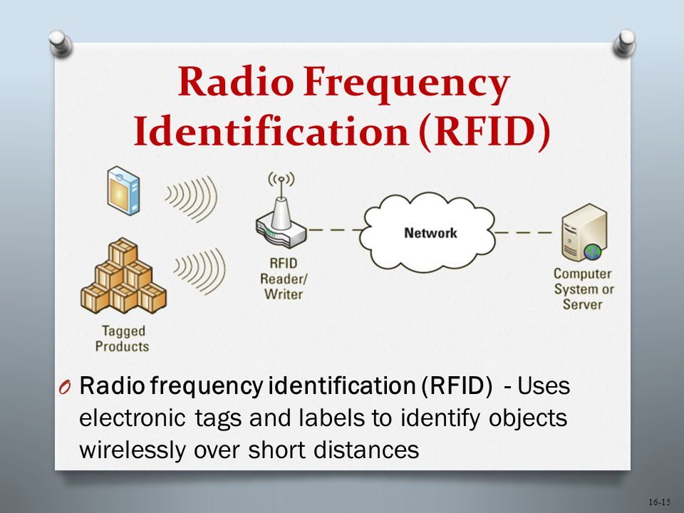 16-15 Radio Frequency Identification (RFID) O Radio frequency identification (RFID) - Uses electronic tags and labels to identify objects wirelessly over short distances